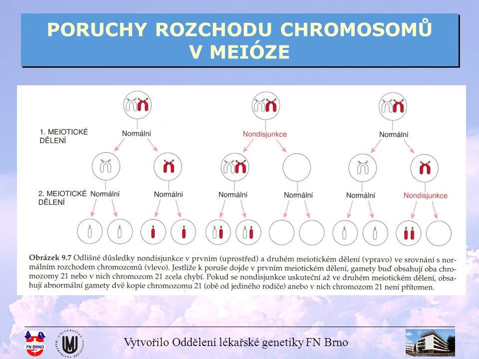 Vytvořilo Oddělení lékařské genetiky FN Brno VROZENÉ CHROMOSOMOVÉ ABERACE (VCA) strukturní přestavby méně časté než aneuploidie změna struktury chromosomů (autosomů i gonosomů) podmínkou je vznik zlomů na chromosomech metodami klasické cytogenetiky (ve světelném mikroskopu) lze na chromosomech rozlišit pouze strukturní změny o určité velikosti (>5Mb) změny menší lze detekovat metodami s vyšší rozlišovací schopností – metodami molekulární cytogenetiky