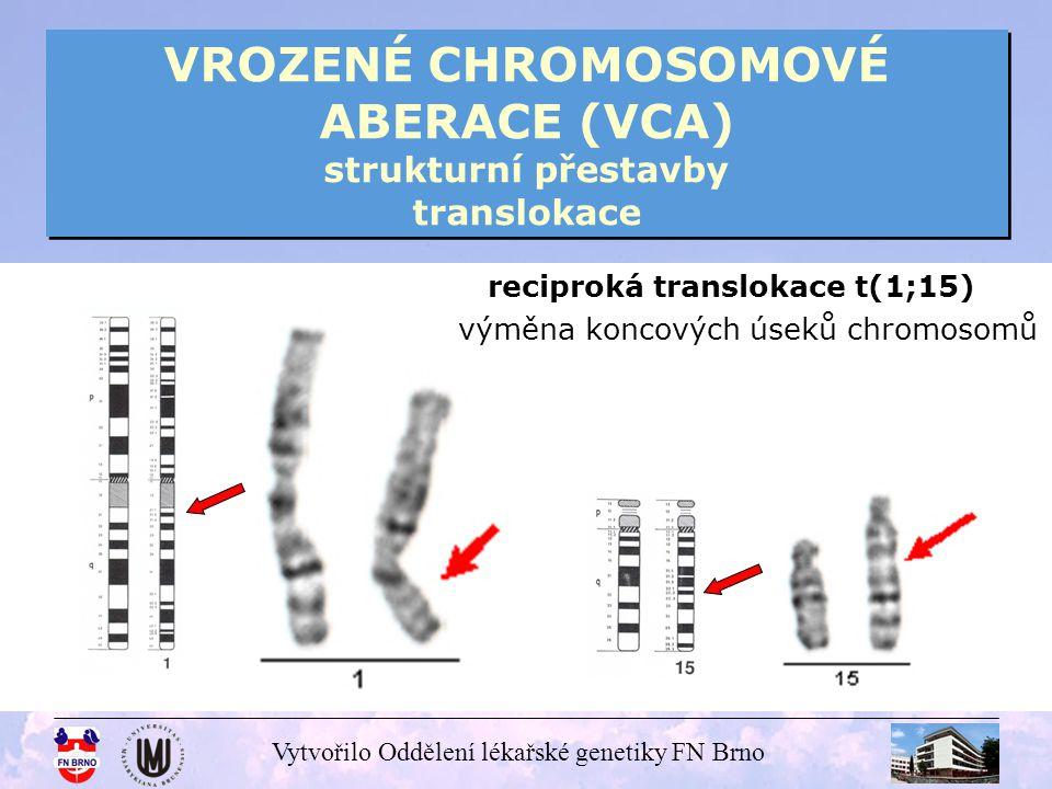 Vytvořilo Oddělení lékařské genetiky FN Brno VROZENÉ CHROMOSOMOVÉ ABERACE (VCA) strukturní přestavby reciproká translokace t(1;15) 46,XX,t(1;15)(q12;q22)