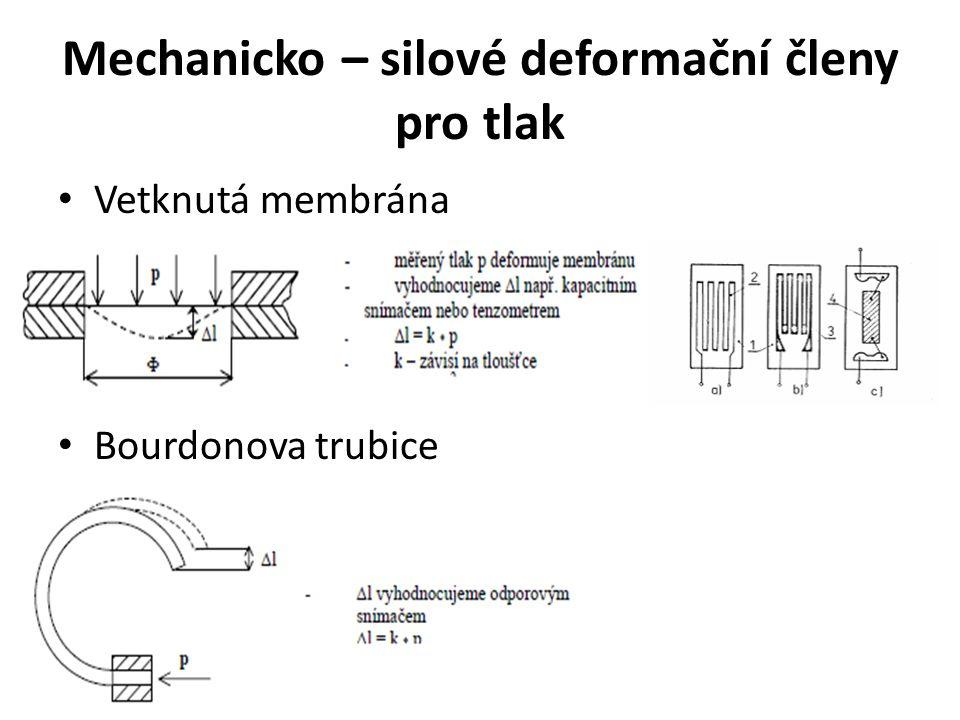 Mechanicko – silové deformační členy pro tlak Vetknutá membrána Bourdonova trubice