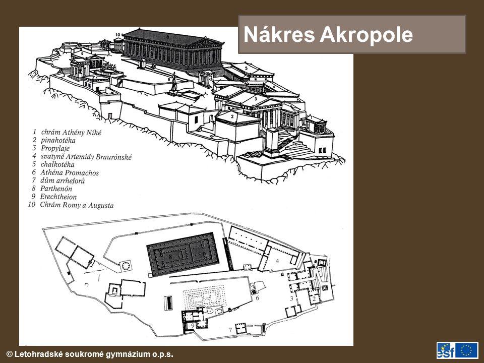 © Letohradské soukromé gymnázium o.p.s. Nákres Akropole