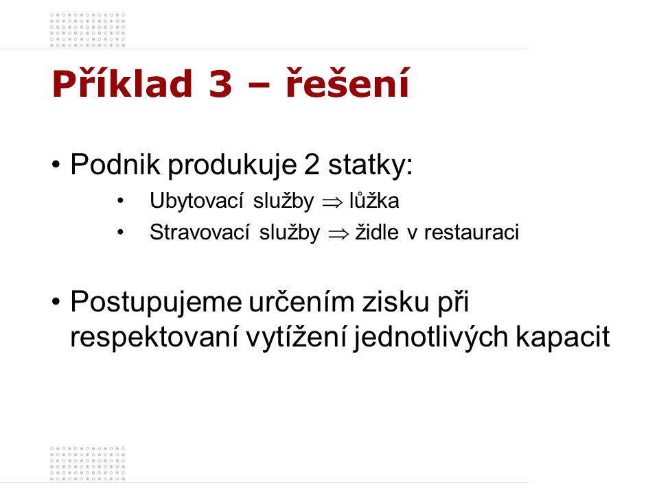 Příklad 3 – řešení Podnik produkuje 2 statky: Ubytovací služby  lůžka Stravovací služby  židle v restauraci Postupujeme určením zisku při respektova