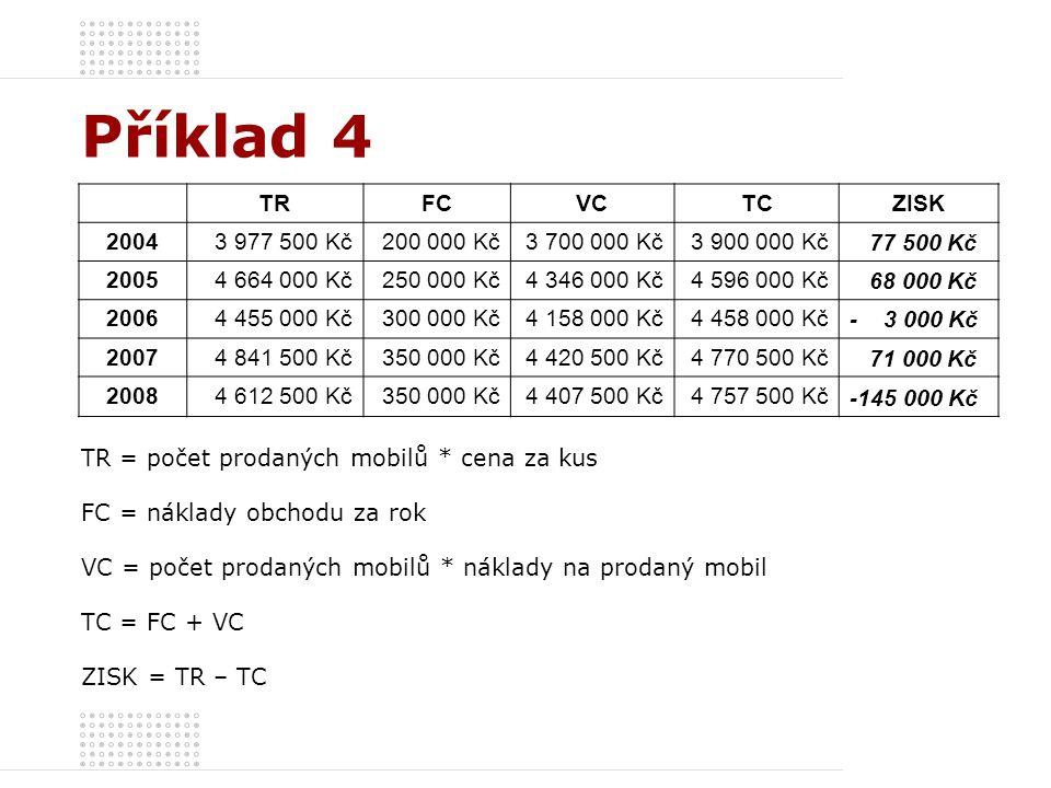 Příklad 4 TR = počet prodaných mobilů * cena za kus FC = náklady obchodu za rok VC = počet prodaných mobilů * náklady na prodaný mobil TC = FC + VC ZI