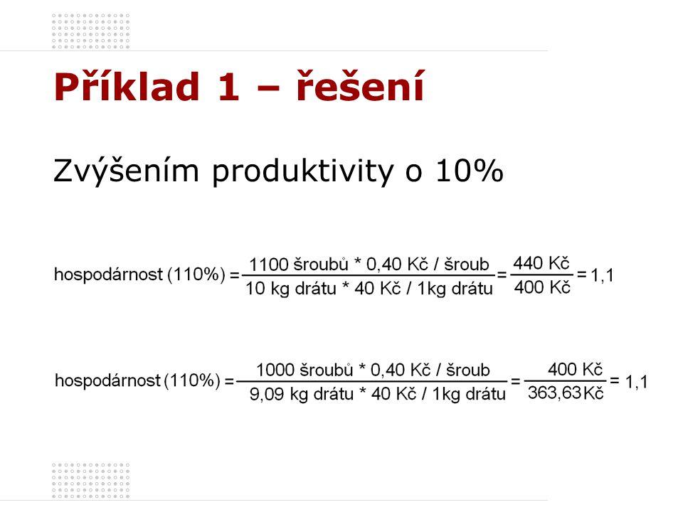 Příklad 1 – řešení Zvýšením ceny výstupů (o 10%) Snížením ceny vstupů (o méně než 10%)