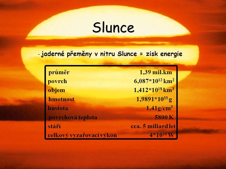 Slunce - jaderné přeměny v nitru Slunce = zisk energie průměr 1,39 mil.km povrch 6,087*10 12 km 2 objem 1,412*10 18 km 3 hmotnost 1,9891*10 33 g husto