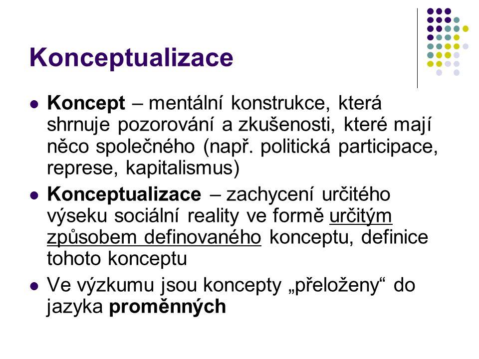 Konceptualizace Koncept – mentální konstrukce, která shrnuje pozorování a zkušenosti, které mají něco společného (např. politická participace, represe