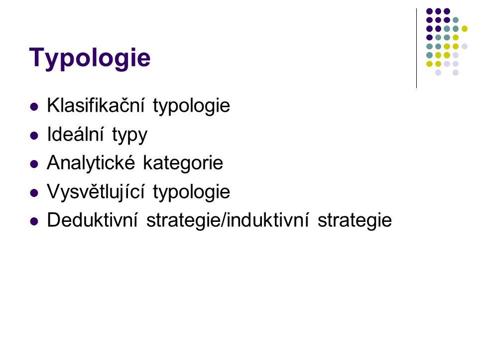 Typologie Klasifikační typologie Ideální typy Analytické kategorie Vysvětlující typologie Deduktivní strategie/induktivní strategie