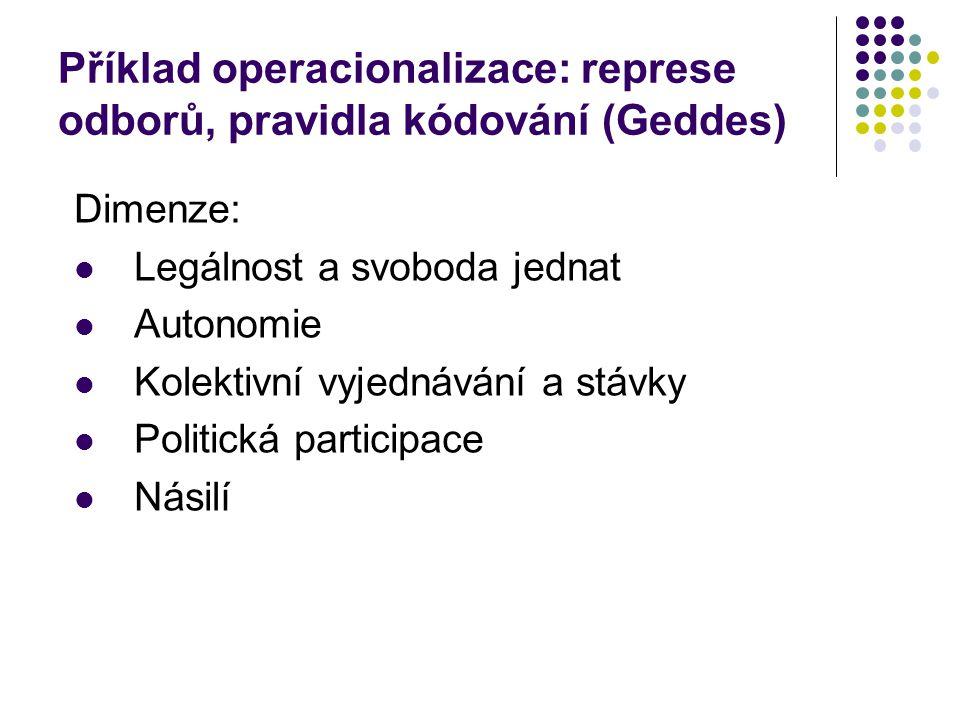 Příklad operacionalizace: represe odborů, pravidla kódování (Geddes) Dimenze: Legálnost a svoboda jednat Autonomie Kolektivní vyjednávání a stávky Pol