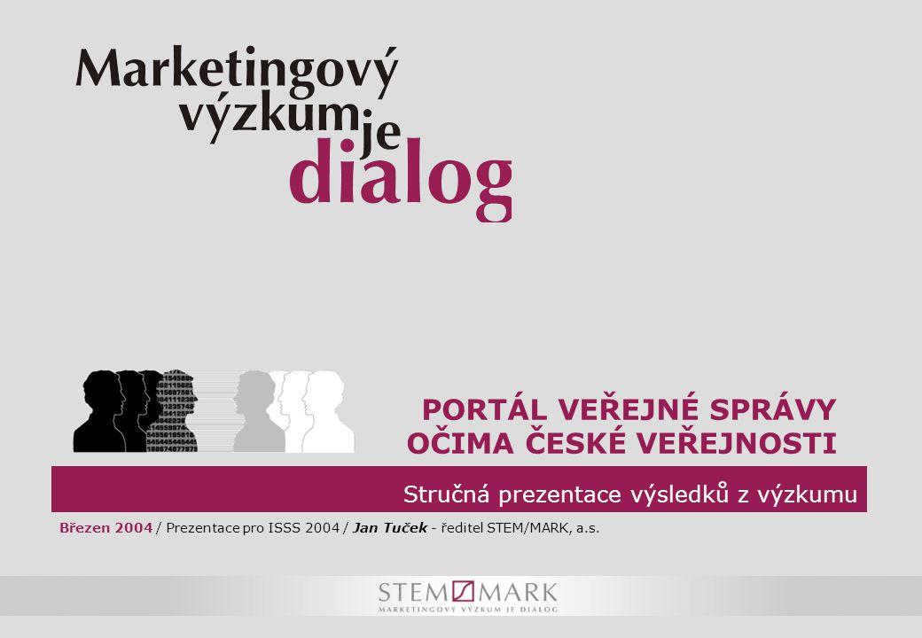 Stručná prezentace výsledků z výzkumu PORTÁL VEŘEJNÉ SPRÁVY OČIMA ČESKÉ VEŘEJNOSTI Březen 2004 / Prezentace pro ISSS 2004 / Jan Tuček - ředitel STEM/M