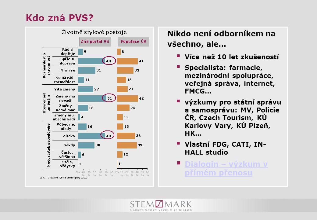 Kdo zná PVS? Nikdo není odborníkem na všechno, ale…  Více než 10 let zkušeností  Specialista: farmacie, mezinárodní spolupráce, veřejná správa, inte