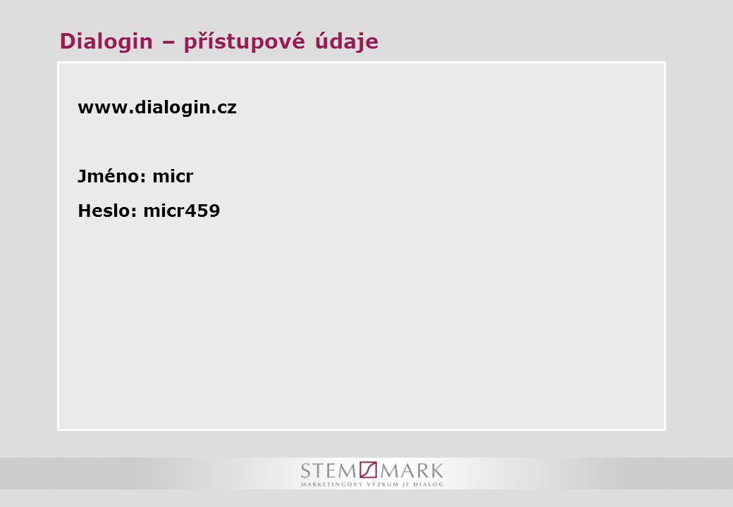 Dialogin – přístupové údaje www.dialogin.cz Jméno: micr Heslo: micr459