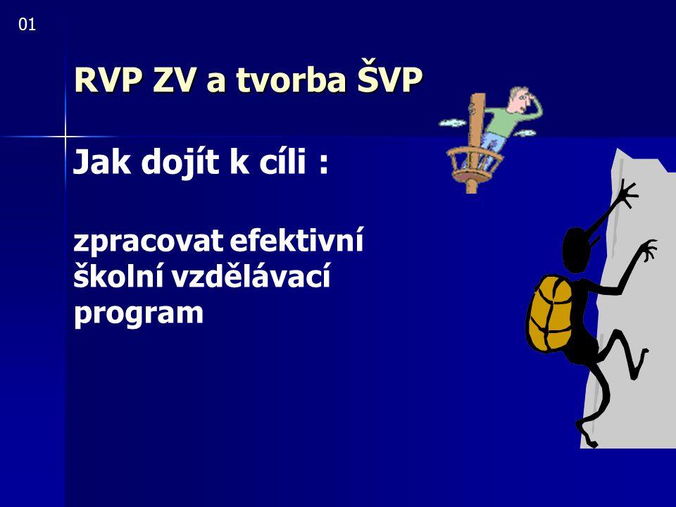 RVP ZV a tvorba ŠVP 01 Jak dojít k cíli : zpracovat efektivní školní vzdělávací program