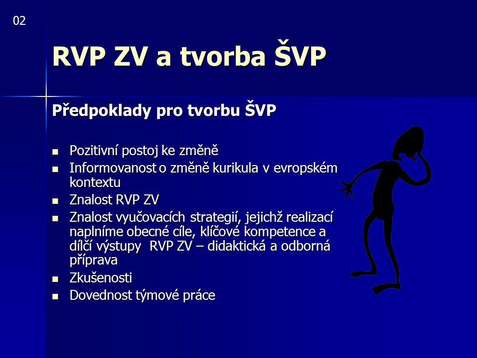 RVP ZV a tvorba ŠVP 03 učitel - praktik student zkušenost teoretická vybavenost