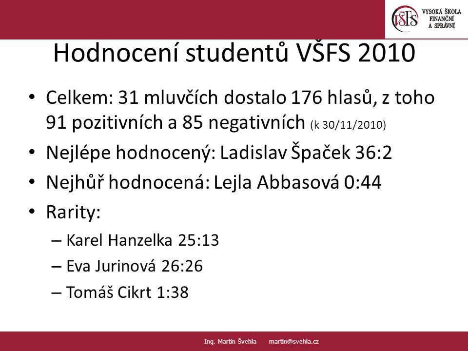 Hodnocení studentů VŠFS 2010 Celkem: 31 mluvčích dostalo 176 hlasů, z toho 91 pozitivních a 85 negativních (k 30/11/2010) Nejlépe hodnocený: Ladislav