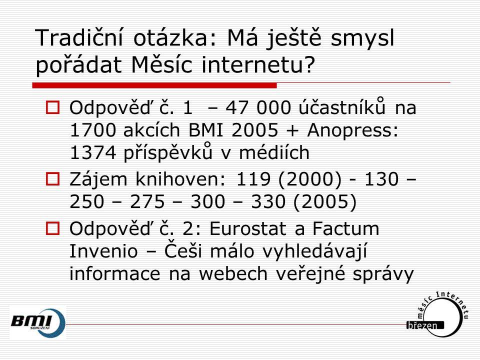 Eurostat  Kolik uživatelů internetu získalo informace z webů veřejné správy (1.Q 2004): průměr EU - 45 % nejvíce Island - 68 % nejméně ČR – 12 % U firem ČR v popředí