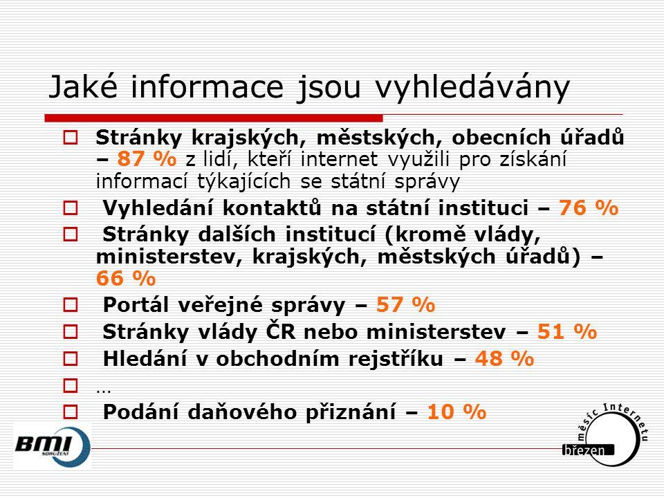 Elektronické veřejné služby v Evropě – dosažitelnost online  Studie Capgemini pro Evropskou komisi, říjen 2004 Srovnáváno 12 služeb pro občany (daně z příjmu,volná pracovní místa, sociální dávky, osobní dokumenty, registrace vozidel, oznámení policii, veřejné knihovny, rodné a oddací listy, přihlášky ke studiu, změna bydliště, zdravotní dokumentace a služby) 8 služeb pro firmy (sociální odvody za zaměstnance, daně z příjmu, odvody DPH, registrace firmy, statistické vykazování, celní deklarace, povolení v oblasti životního prostředí, veřejné zakázky)  1.
