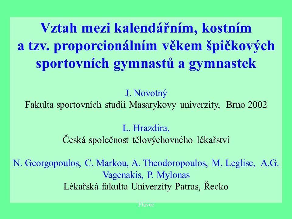 Plavec Artistic Gymnastics European Championships for male juniors in Patras - Greece, April 2002 (age 15-18 yrs) Věk