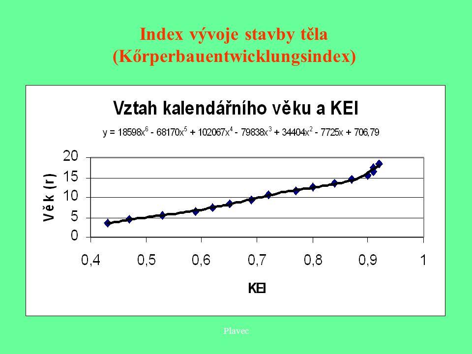 Plavec Index vývoje stavby těla (Kőrperbauentwicklungsindex) KEI = (Střední šířka) * (2*korig.Obvod) / (10 * Výška) - předloktí u chlapců - stehna u děvčat průměr šířky - biakromiální - bispinální