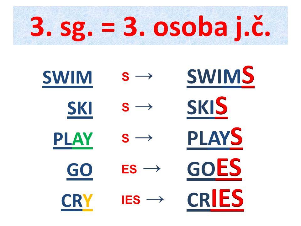 CRY PLAY GO SWIM SKI 3. sg. = 3. osoba j.č. S →S → S →S → IES → S →S → ES →