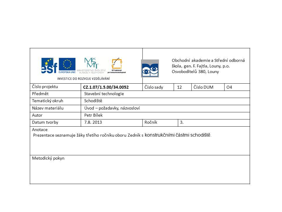 Obchodní akademie a Střední odborná škola, gen. F. Fajtla, Louny, p.o. Osvoboditelů 380, Louny Číslo projektu CZ.1.07/1.5.00/34.0052Číslo sady 12Číslo