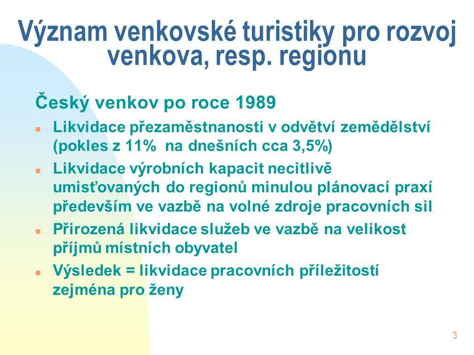 3 Význam venkovské turistiky pro rozvoj venkova, resp.