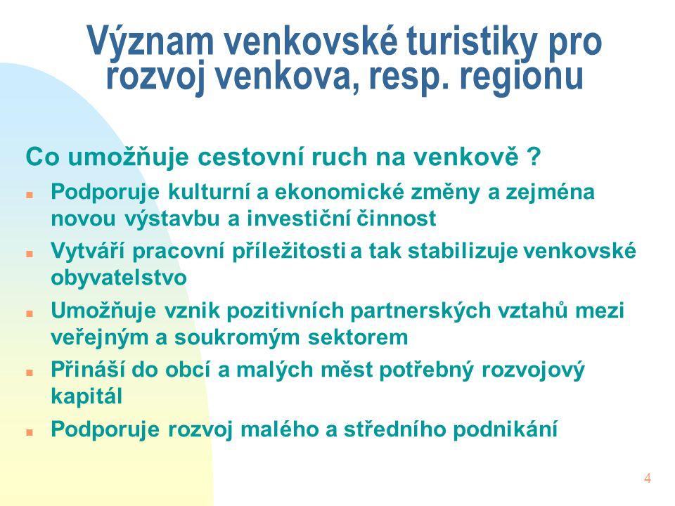 4 Význam venkovské turistiky pro rozvoj venkova, resp.