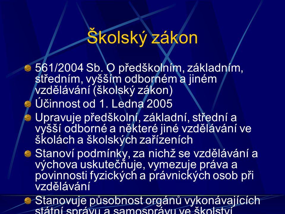 Školský zákon 561/2004 Sb. O předškolním, základním, středním, vyšším odborném a jiném vzdělávání (školský zákon) Účinnost od 1. Ledna 2005 Upravuje p
