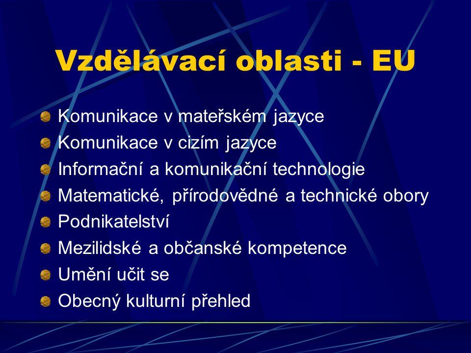 Vzdělávací oblasti - EU Komunikace v mateřském jazyce Komunikace v cizím jazyce Informační a komunikační technologie Matematické, přírodovědné a techn
