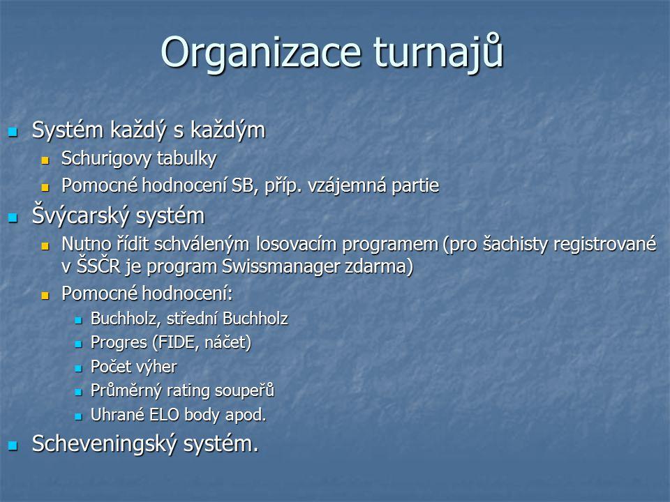 Organizace turnajů Systém každý s každým Systém každý s každým Schurigovy tabulky Schurigovy tabulky Pomocné hodnocení SB, příp. vzájemná partie Pomoc