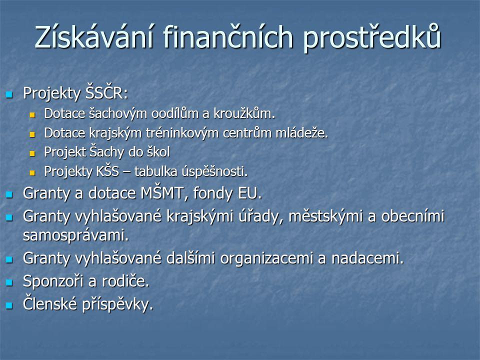 Získávání finančních prostředků Projekty ŠSČR: Projekty ŠSČR: Dotace šachovým oodílům a kroužkům. Dotace šachovým oodílům a kroužkům. Dotace krajským