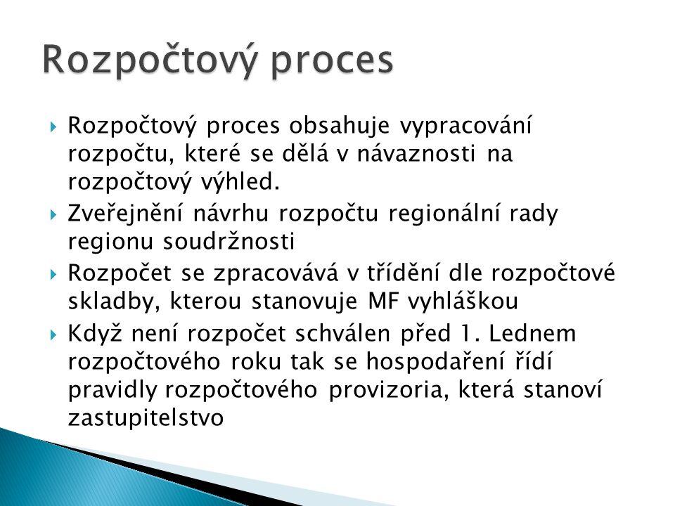  Rozpočtový proces obsahuje vypracování rozpočtu, které se dělá v návaznosti na rozpočtový výhled.  Zveřejnění návrhu rozpočtu regionální rady regio
