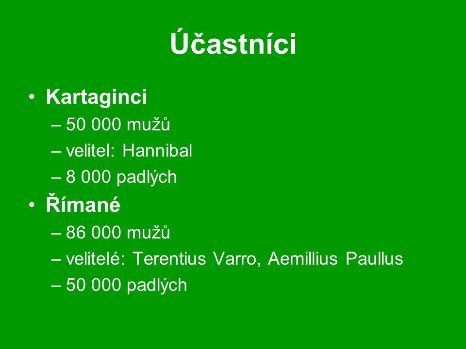 Účastníci Kartaginci –50 000 mužů –velitel: Hannibal –8 000 padlých Římané –86 000 mužů –velitelé: Terentius Varro, Aemillius Paullus –50 000 padlých