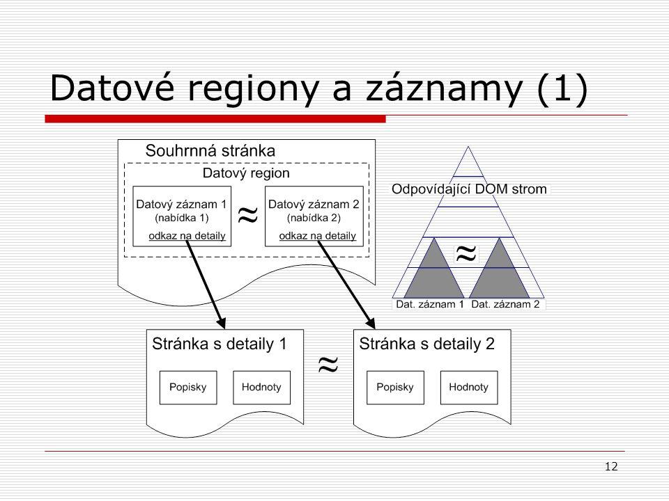 12 Datové regiony a záznamy (1)