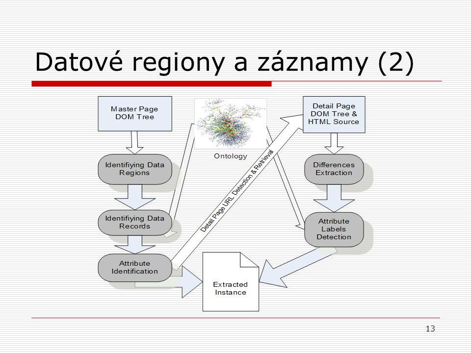 13 Datové regiony a záznamy (2)