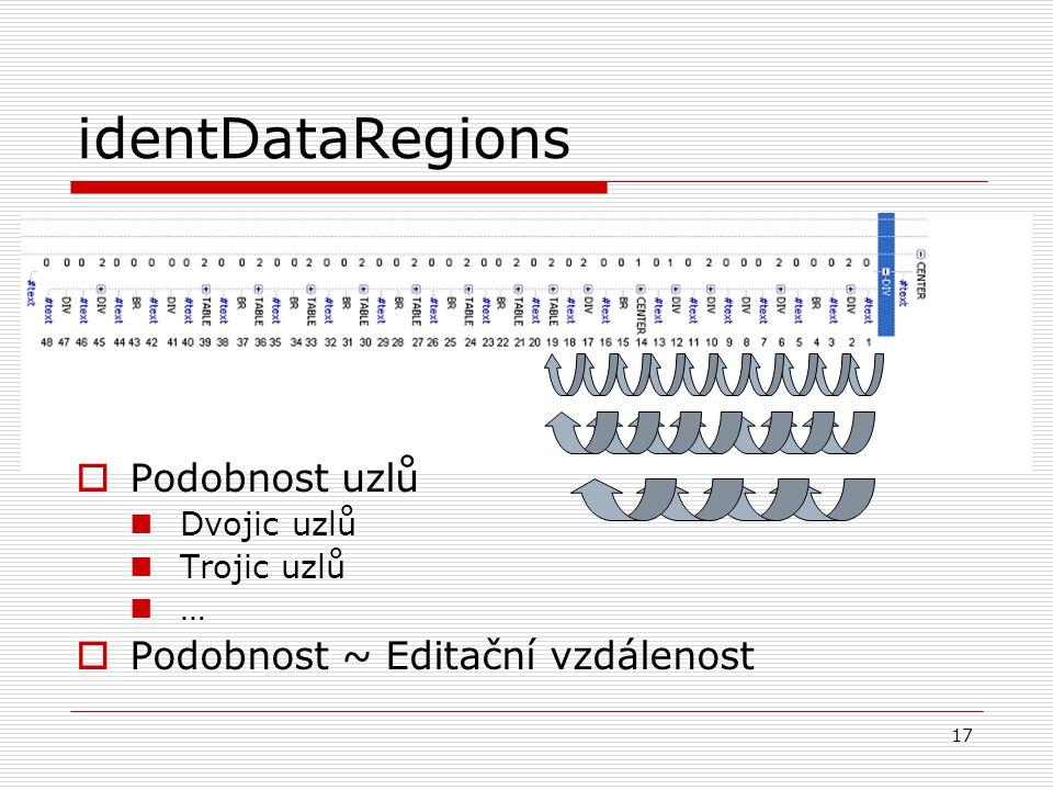17 identDataRegions  Podobnost uzlů Dvojic uzlů Trojic uzlů …  Podobnost ~ Editační vzdálenost