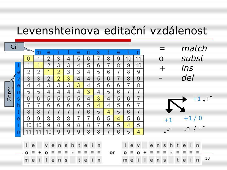 """18 Levenshteinova editační vzdálenost =match osubst +ins -del +1 """"+ +1 """"- +1 / 0 """"o / = Cíl Zdroj"""