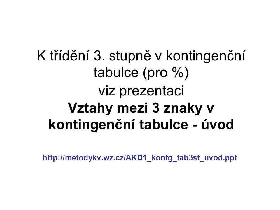 K třídění 3. stupně v kontingenční tabulce (pro %) viz prezentaci Vztahy mezi 3 znaky v kontingenční tabulce - úvod http://metodykv.wz.cz/AKD1_kontg_t