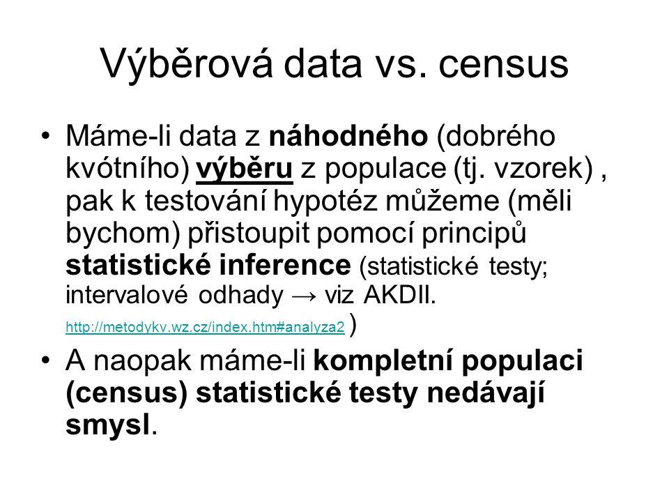 Výběrová data vs. census Máme-li data z náhodného (dobrého kvótního) výběru z populace (tj. vzorek), pak k testování hypotéz můžeme (měli bychom) přis