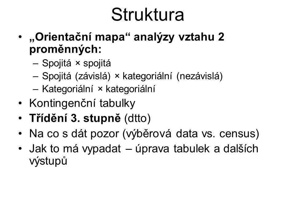 """Struktura """"Orientační mapa analýzy vztahu 2 proměnných: –Spojitá × spojitá –Spojitá (závislá) × kategoriální (nezávislá) –Kategoriální × kategoriální Kontingenční tabulky Třídění 3."""