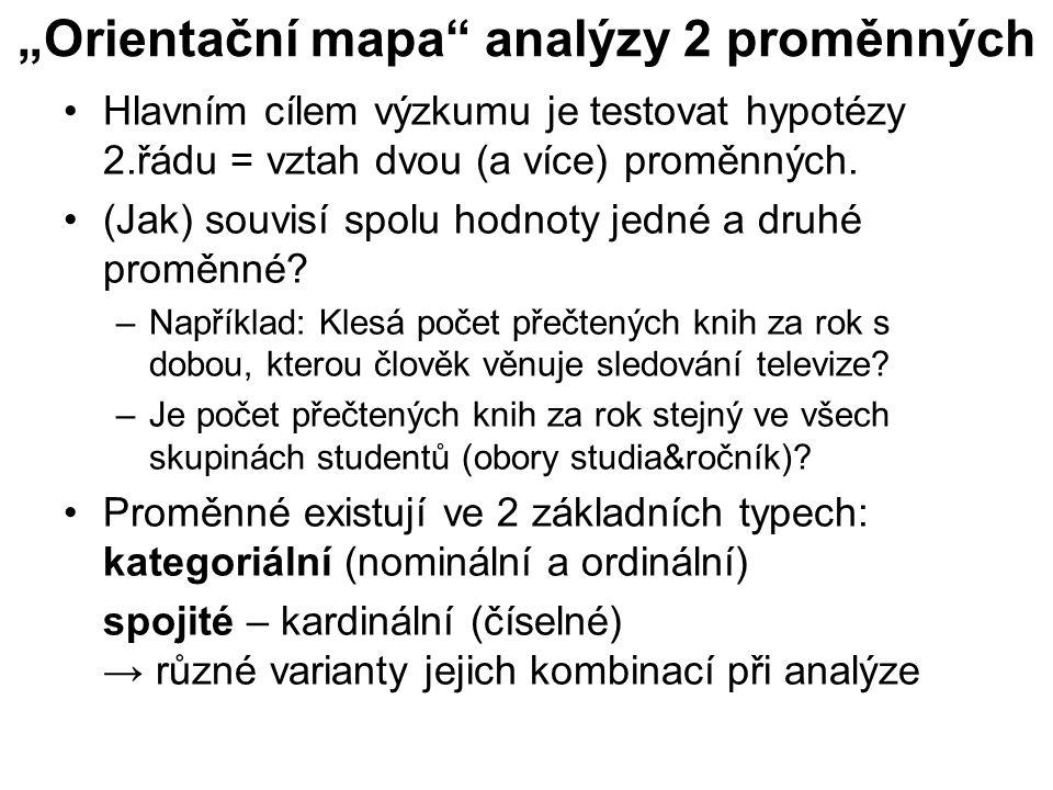 """""""Orientační mapa"""" analýzy 2 proměnných Hlavním cílem výzkumu je testovat hypotézy 2.řádu = vztah dvou (a více) proměnných. (Jak) souvisí spolu hodnoty"""