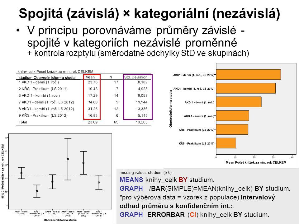 Spojitá (závislá) × kategoriální (nezávislá) V principu porovnáváme průměry závislé - spojité v kategoriích nezávislé proměnné + kontrola rozptylu (sm