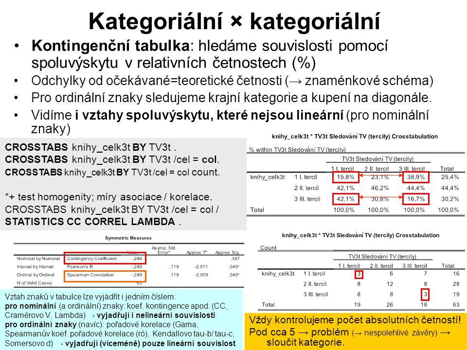 Kategoriální × kategoriální Kontingenční tabulka: hledáme souvislosti pomocí spoluvýskytu v relativních četnostech (%) Odchylky od očekávané=teoretick