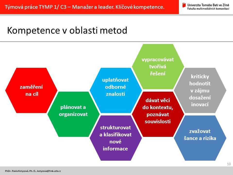 10 PhDr. Pavla Kotyzová, Ph. D., kotyzova@fmk.utb.cz Kompetence v oblasti metod Týmová práce TYMP 1/ C3 – Manažer a leader. Klíčové kompetence. strukt