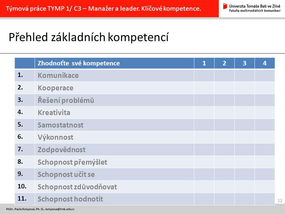 12 PhDr. Pavla Kotyzová, Ph. D., kotyzova@fmk.utb.cz Přehled základních kompetencí Týmová práce TYMP 1/ C3 – Manažer a leader. Klíčové kompetence. Zho