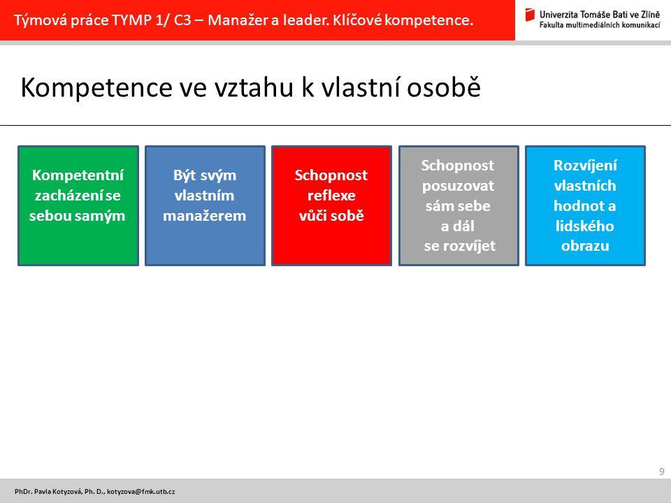 9 PhDr. Pavla Kotyzová, Ph. D., kotyzova@fmk.utb.cz Kompetence ve vztahu k vlastní osobě Týmová práce TYMP 1/ C3 – Manažer a leader. Klíčové kompetenc