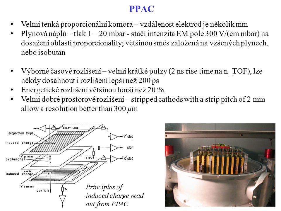 Velmi tenká proporcionální komora – vzdálenost elektrod je několik mm Plynová náplň – tlak 1 – 20 mbar - stačí intenzita EM pole 300 V/(cm mbar) na do