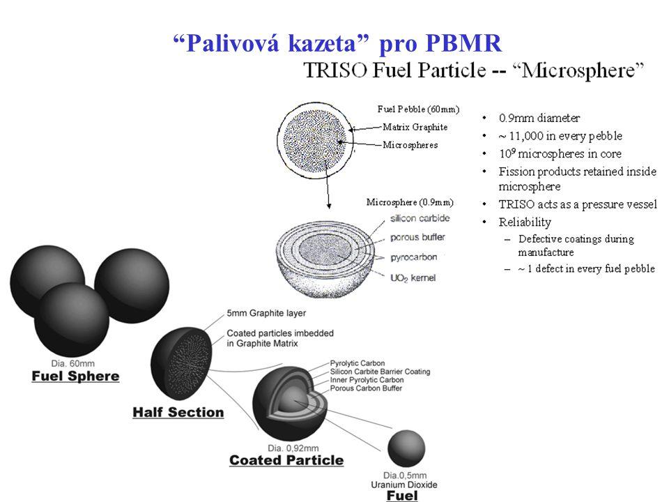 """""""Palivová kazeta"""" pro PBMR"""