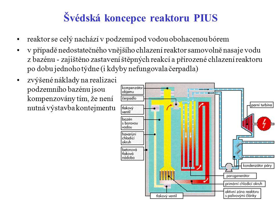 Švédská koncepce reaktoru PIUS reaktor se celý nachází v podzemí pod vodou obohacenou bórem v případě nedostatečného vnějšího chlazení reaktor samovol