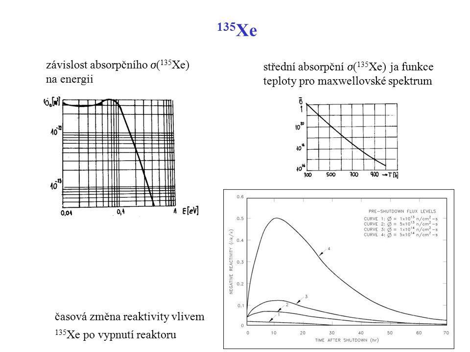 135 Xe závislost absorpčního  ( 135 Xe) na energii střední absorpční  ( 135 Xe) ja funkce teploty pro maxwellovské spektrum časová změna reaktivity
