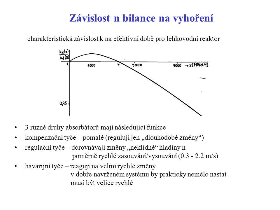Závislost n bilance na vyhoření charakteristická závislost k na efektivní době pro lehkovodní reaktor 3 různé druhy absorbátorů mají následující funkc