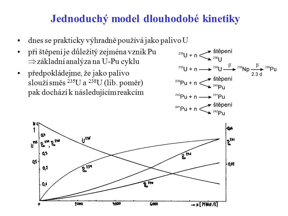 Jednoduchý model dlouhodobé kinetiky dnes se prakticky výhradně používá jako palivo U při štěpení je důležitý zejména vznik Pu  základní analýza na U